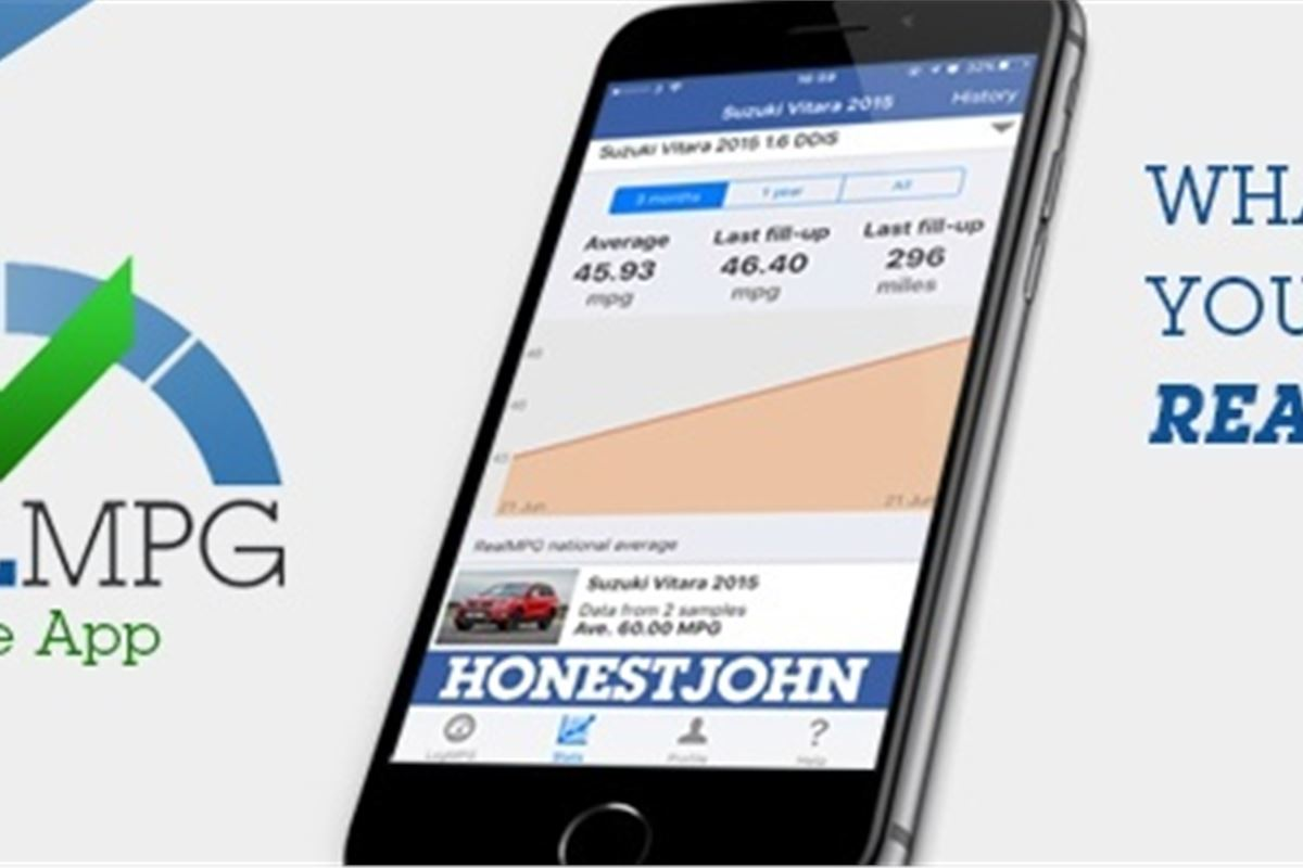 Real MPG goes mobile with all-new Honest John iPhone app