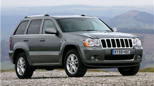 Real MPG. Honest John » Real MPG » Jeep » Jeep Grand Cherokee (2005 ...